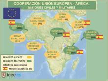 España en África